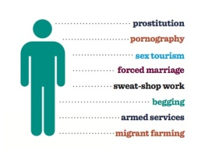 Human-trafficking-infographic-2